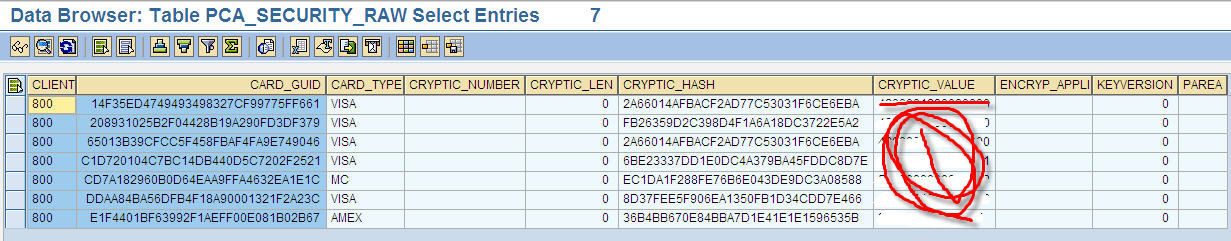SAP CRM Table PCA_SECURITY_RAW
